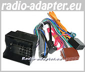Vauxhall, Opel Corsa D Radio Wiring Harness + ISO Aerial Adaptor
