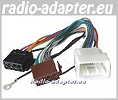 Honda Civic ab 2006 ohne Navi Radioadapter Autoradio Adapter